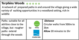 torphins woods grading.png