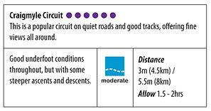 Craigmyle Circuit.jpg