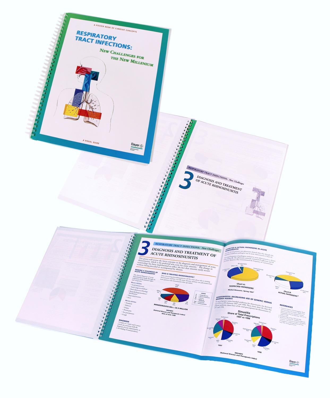Pharma Poster Book