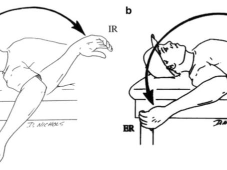 Do shoulder biomechanics predict injury?