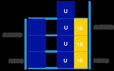 Método Singapur 2.0 - Curso Matemáticas Singapur