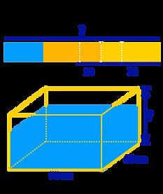 Capcitación en Modelado de Secundaria - Método Singapur -Matemáticas Singapur