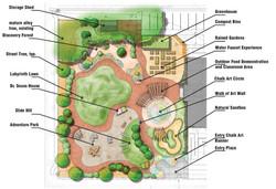 ECC site plan