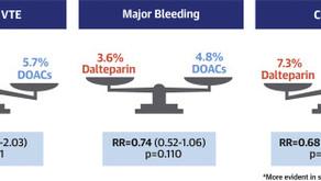 מטא-אנליזה: אנטי-קואגולנטים ישירים בחולי סרטן פעיל - יתרונות וחסרונות