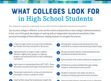 CQA Highlights IECA's Survey Results on 'What Colleges Look for in High School Students.'