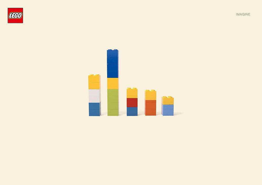 Pubblicità creative LEGO Simpson