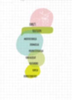 2. lukuaukeama ruutuun_lasten sarjisopas
