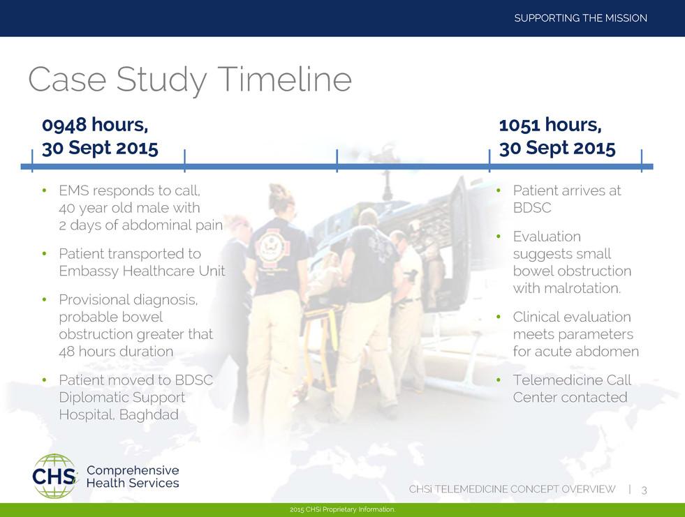 Powerpoint timeline 1