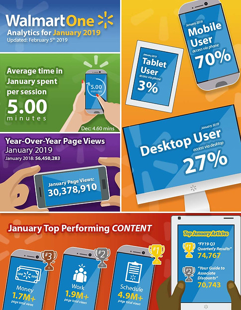 Monthly Analytics Infographics