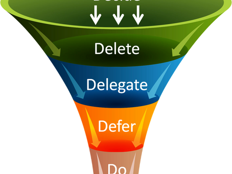 Time Management Series Part 2 - The Time Management Filter