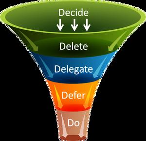 Time Management Filter