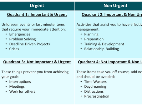 Time Management Series Part 1 - The Time Management Grid