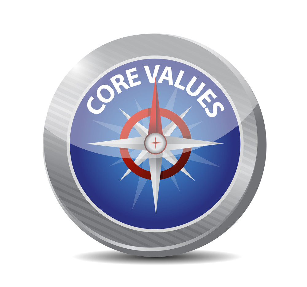 Developing Organisational Values