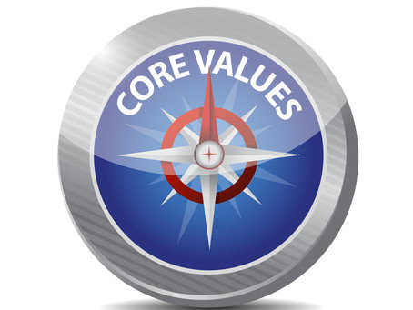 Part 2 - Developing Organisational Values