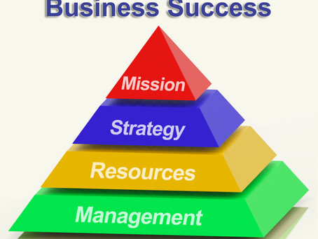 Part 3 - Defining a Successful Mission Statement