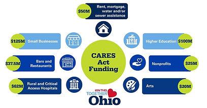 Ohio-CARES.jpg