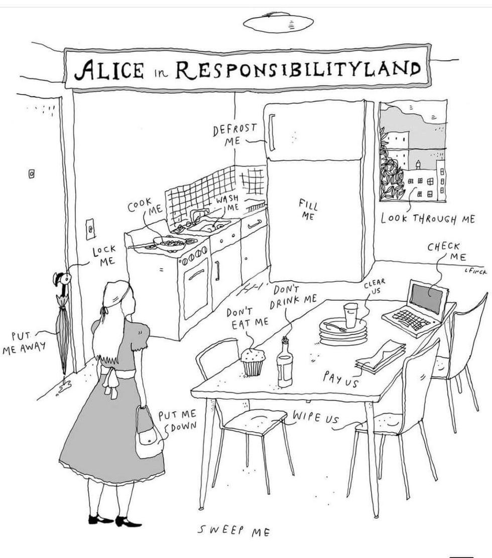 Alice in responsibilityland