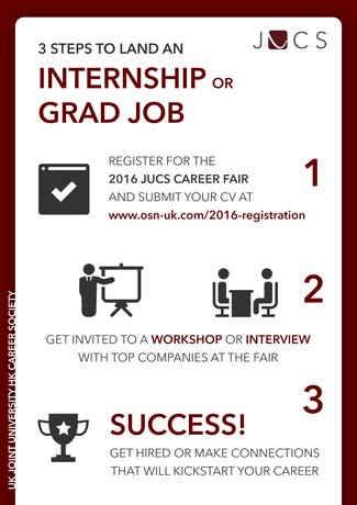 3 Steps to land an Internship & Grad Job [infographic]