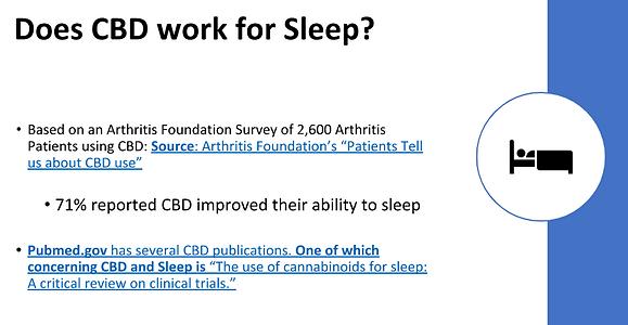 CBD for Sleep.png