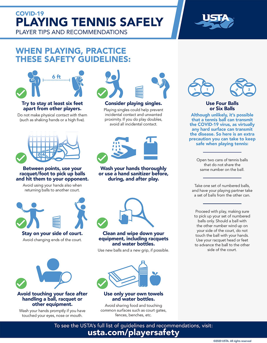 Poster-USTA COVID19 PlayingTennisSafely.