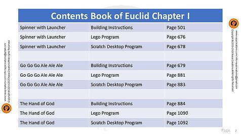 Book of Euclid Chapter I description 02.