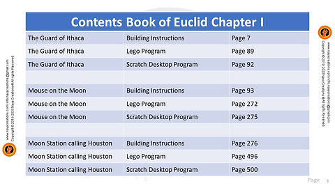Book of Euclid Chapter I description 01.