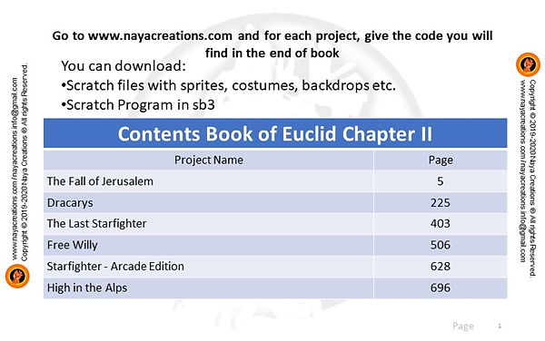 Book of Euclid Chapter II description.JP