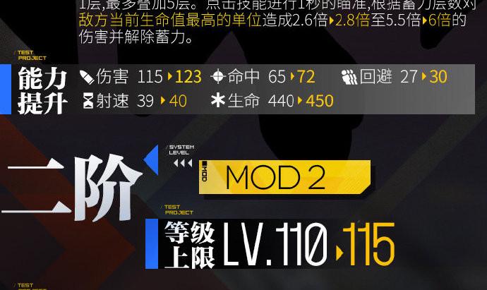 第九回MOD実装情報第一弾:Super SASS