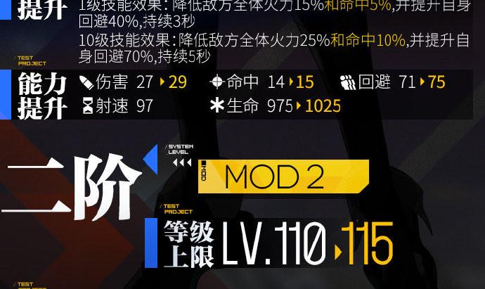 第九回MOD実装情報第三弾:RO635