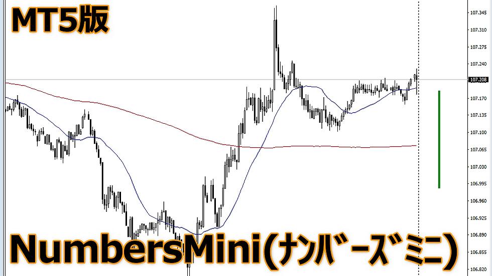 【勉3】MT5版NumbersMin(ナンバーズミニ)