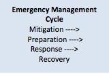 Emergency Preparedness, Part 5: Risk Assessment for Performing Arts Organizations