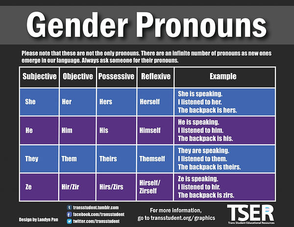 GenderPronouns-scaled.jpg