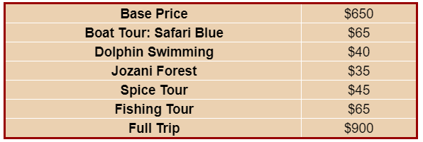 8 day seaside Slackers prices.PNG