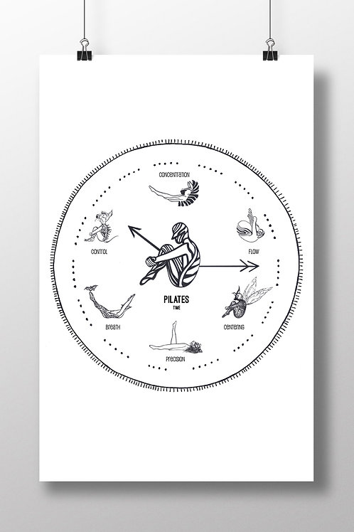 Affiche Pilates Time