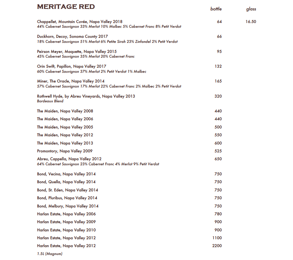 Meritage Reds Aug 2020.png