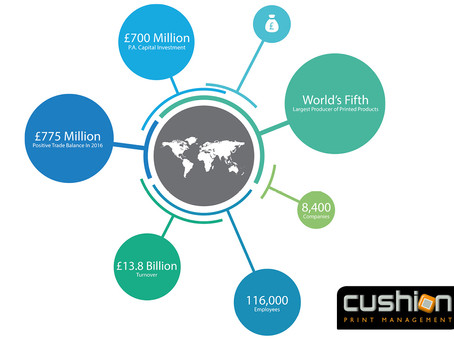 UK Printing Facts and Figures