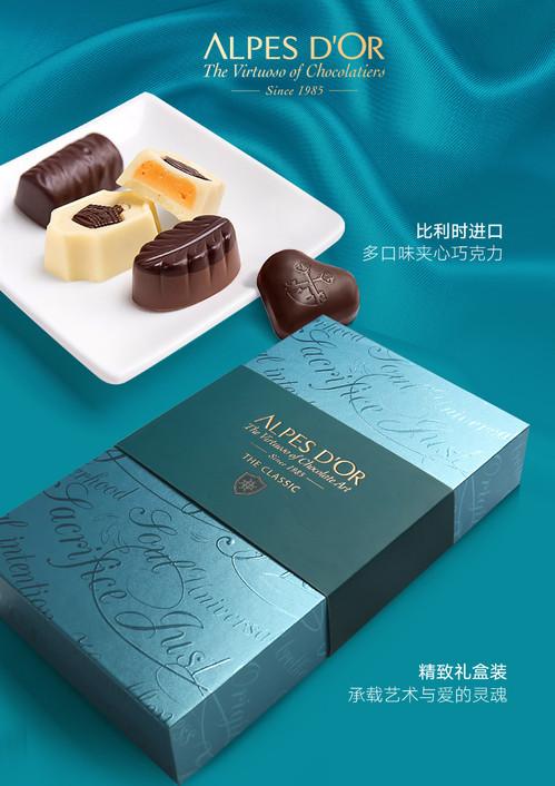 ALPESDOR 巧克力品牌規劃