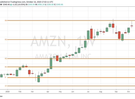 Amazon H&S top at Yr4