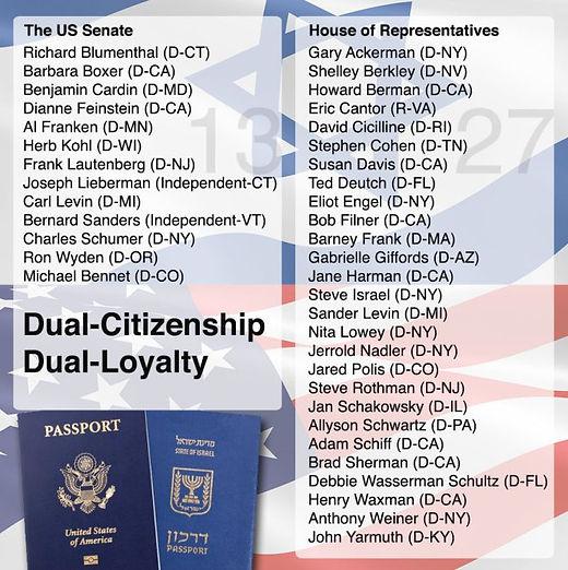 dual citizenship us-senators-and-represn