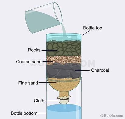 homemeade water filter.jpg