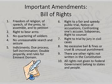 Bill of Rights Amendments 1-10.jpg