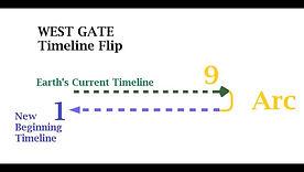 west gate current flip.jpg