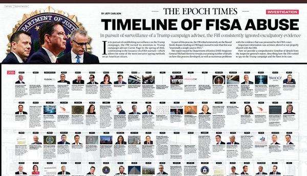FISA CHART.jpg