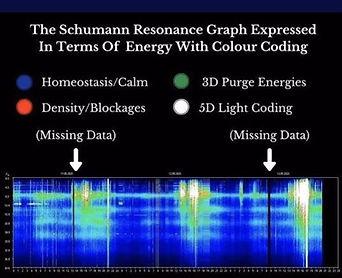 Schumann chart crop.jpg