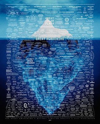 Great awakening Iceberg map.jfif