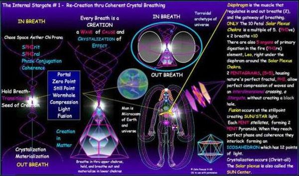 healing vortex human body tesla.jpg