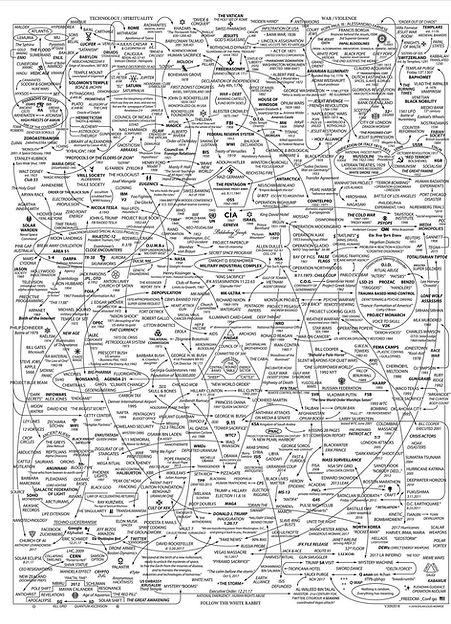 Conspiracy Map.jfif