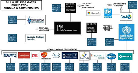 Bill Gates Foundation holdings.jpg