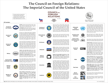 council of foreign relations  america co