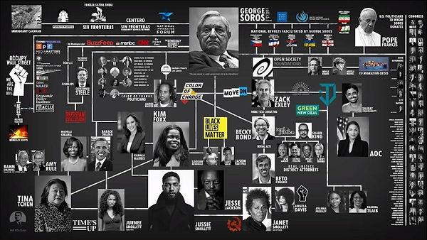 George Soros map.jpg